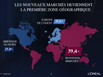 Marche_cosmetique_afrique_avenir