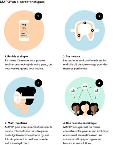 Mapo-Process-WiredBeauty